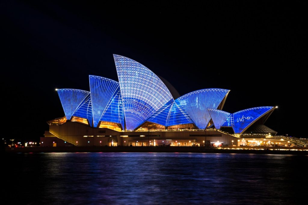 How Much Should I Take on Holiday to Australia?